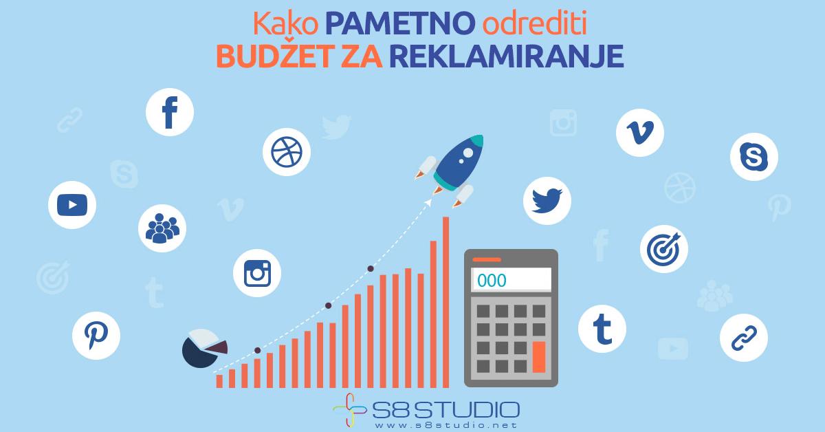budžet za reklamiranje
