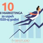 Tajne marketinga za uspeh u 2020. godini