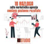 10 razloga zašto marketinška agencija uvećava poslovne rezultate
